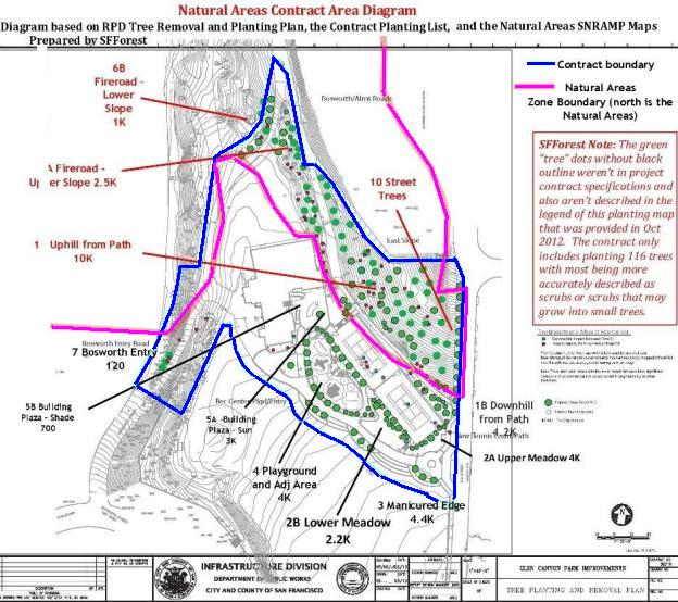 sm Diagram of Natural Areas Contract Area oct 29 2012