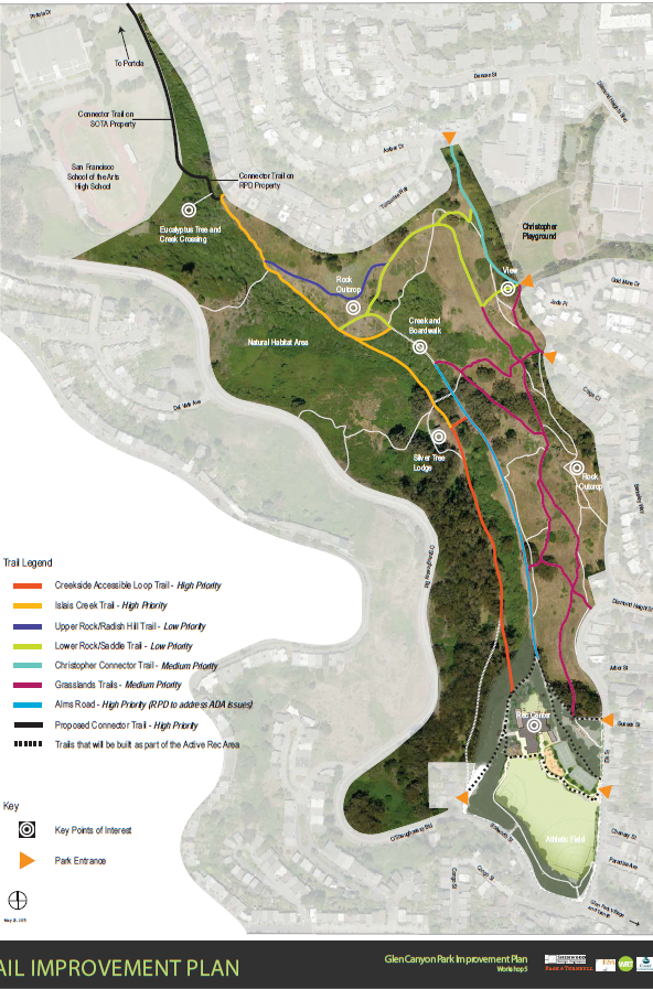 Glen Canyon Trails Project